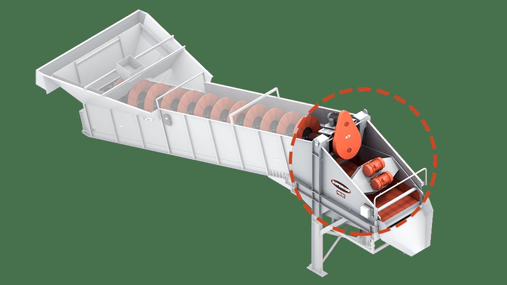 Single Dewatering Screen | Superior Industries