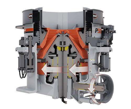 Counterclockwise Countershaft Rotation on Patriot Cone Crusher by Superior Industries