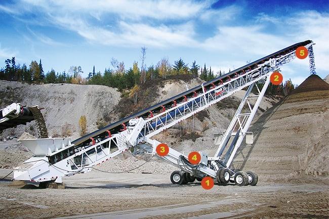 Pinnacle Conveyor Features   Superior Industries