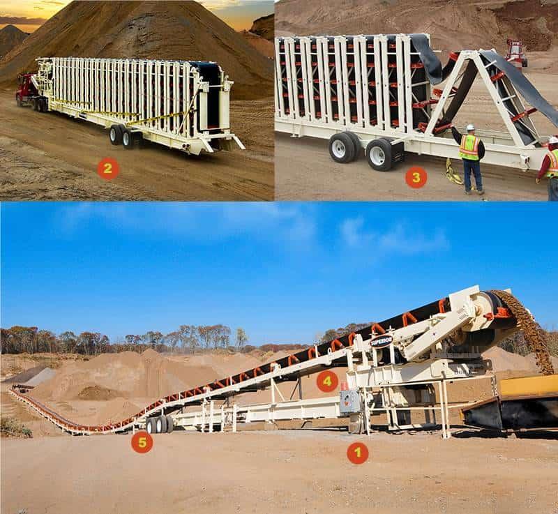 features-benefits-Trailblazer-Conveyor